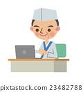 大廚 主廚 烹飪 23482788