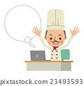 大厨 主厨 男性 23493593