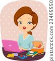 Girl Sewing Kit Laptop 23495550