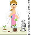 Girl Agricultural Scientist 23495569