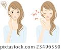 痘痘 皮膚問題 擔心 23496550