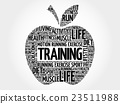 TRAINING apple word cloud 23511988
