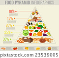 Food pyramid healthy eating infographic.  23539005