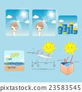 carton woman is using sunscream 23583545