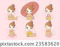 japanese girl is wear kimono 23583620