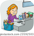 Girl Grocery Shop Self Check Out 23592503