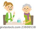 高级享受年轻人和下午茶时间 23606538