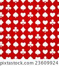 Gambling pattern 23609924