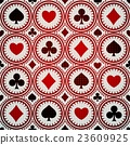 Gambling pattern 23609925