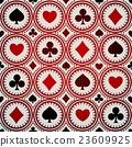 Gambling pattern 23609925