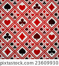 Gambling pattern 23609930