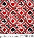 Gambling pattern 23609930