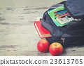 School backpack with supplies 23613765