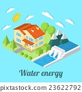 Low-energy house with Hydro power plant. 23622792