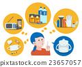 Illustration material: Disaster prevention goods Discerning goods Disaster prevention day Disaster prevention goods Flat design vector 23657057