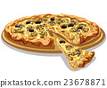 pizza with mushrooms and cheese 23678871