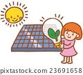太陽能發電 太陽能 光伏 23691658