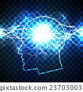 Power of human mind concept 23703003