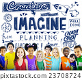 Imagine Imagination Expect Creative Sketch Concept 23708724