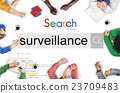 Surveillance Protection Observe Security Risk Concept 23709483