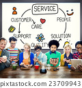 Customer Satisfaction Service Hospitality Support Concept 23709943