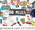 The Media Information Internet Message Television Concept 23710343