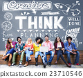 Think Thinking Planning Strategy Creative Concept 23710546
