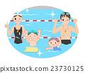 游泳课 游泳 孩子 23730125