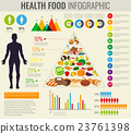 food infographic health 23761398