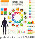 Vitamin food sources with infographic elements. 23761400