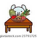 蔬菜和動物系列 23791725