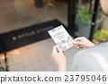 家庭销售商业设施图像摄影合作 23795046