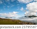 Far Oer Danmark Vestmanna Cliffs Panorama view 23795587