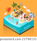 summer aquatic activity 23796135