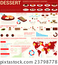 Sweets and dessert infographic template 23798778