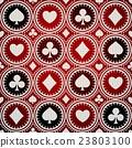 Gambling pattern 23803100
