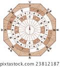 羅盤指針 道路 圖 23812187
