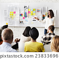 Design Team Meeting Presentation Creative Concept 23833696