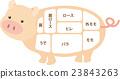 돼지 고기 부위의 명칭 23843263