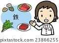 鐵含量 食品 原料 23866255
