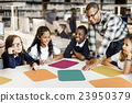 Study Studying Learn Learning Classroom Concept 23950379