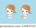 胸部 女性 女 23964545
