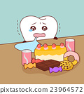 cute cartoon teeth is crying 23964572