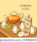 Tea Ceremony 23986640