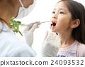 ตรวจสุขภาพฟันหญิง 24093532
