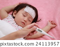 不良狀況(嬰兒媽媽流感溫度計1歲寶寶嬰兒幼兒護理下午2.5) 24113957