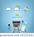 Weather Report Forecast Cloudy Clear Blustery Concept 24125281