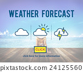 Weather Forecast Temperature Application Concept 24125560