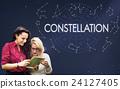 Constellation Astronomy Horoscope Fortune Telling Zodiac Concept 24127405
