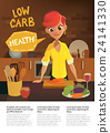 Healthy food, cartoon woman cooking in the modern 24141330
